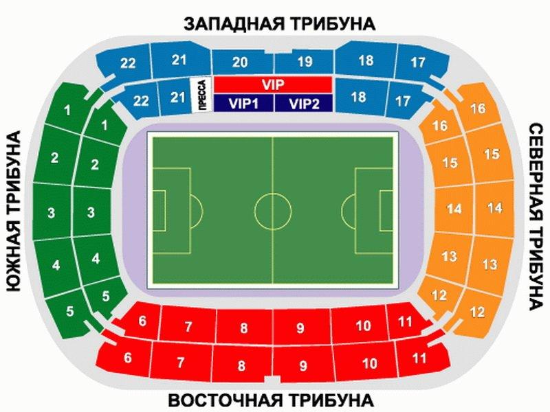 История стадиона Локомотив
