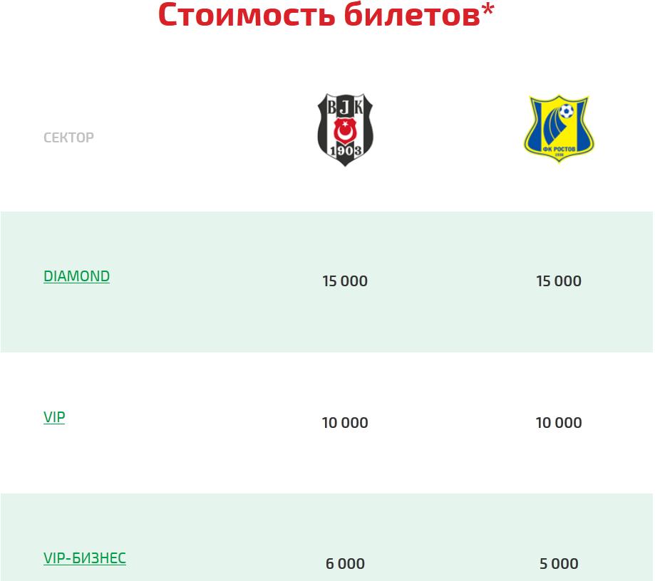 ФК «Локомотив» действуют